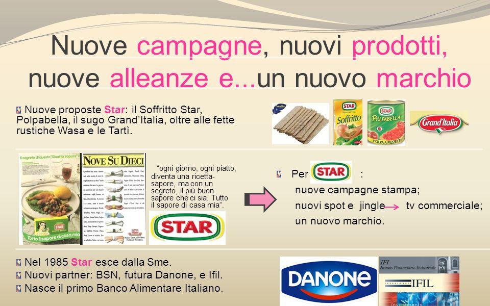 Nuove campagne, nuovi prodotti, nuove alleanze e...un nuovo marchio Nuove proposte Star: il Soffritto Star, Polpabella, il sugo GrandItalia, oltre all