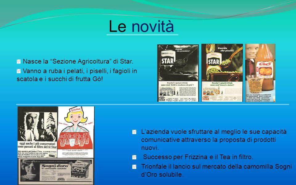 Altri prodotti Nascono il Gran Ragù Star, le minestre, i minestroni, lOlio Olita che diventerà poi per gran parte dei consumatori lolio di frittura per eccellenza.