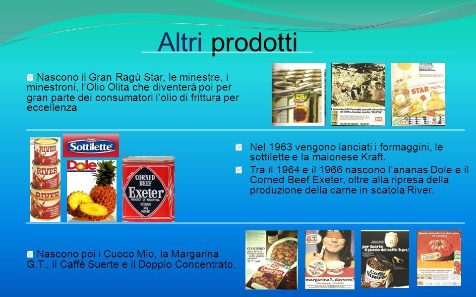 Altri prodotti Nascono il Gran Ragù Star, le minestre, i minestroni, lOlio Olita che diventerà poi per gran parte dei consumatori lolio di frittura pe