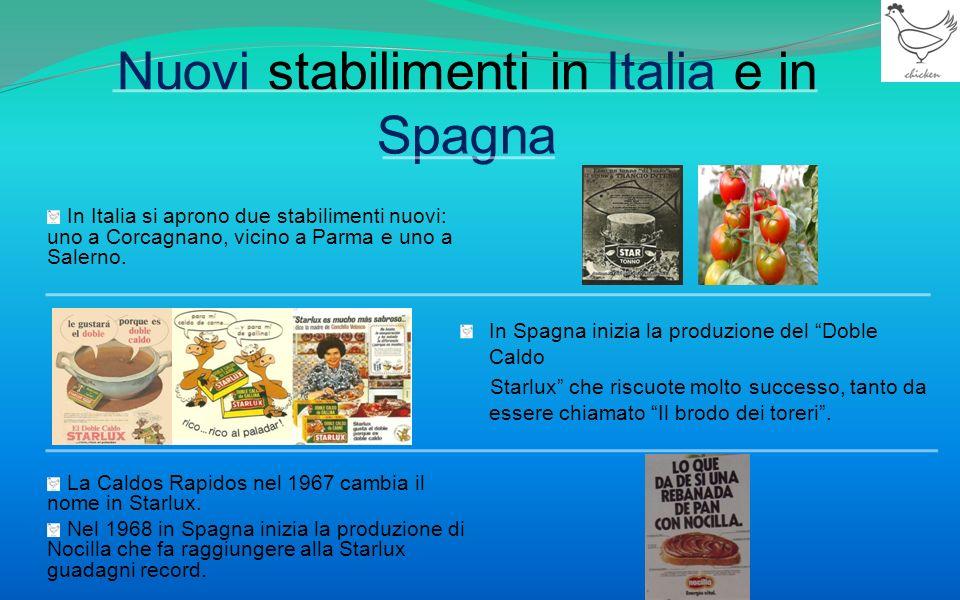 Nuovi stabilimenti in Italia e in Spagna In Italia si aprono due stabilimenti nuovi: uno a Corcagnano, vicino a Parma e uno a Salerno. La Caldos Rapid