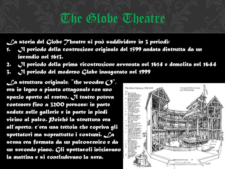 Si sviluppò anche unaltra tipologia di teatri: i così detti teatri ʺ privati ʺ.