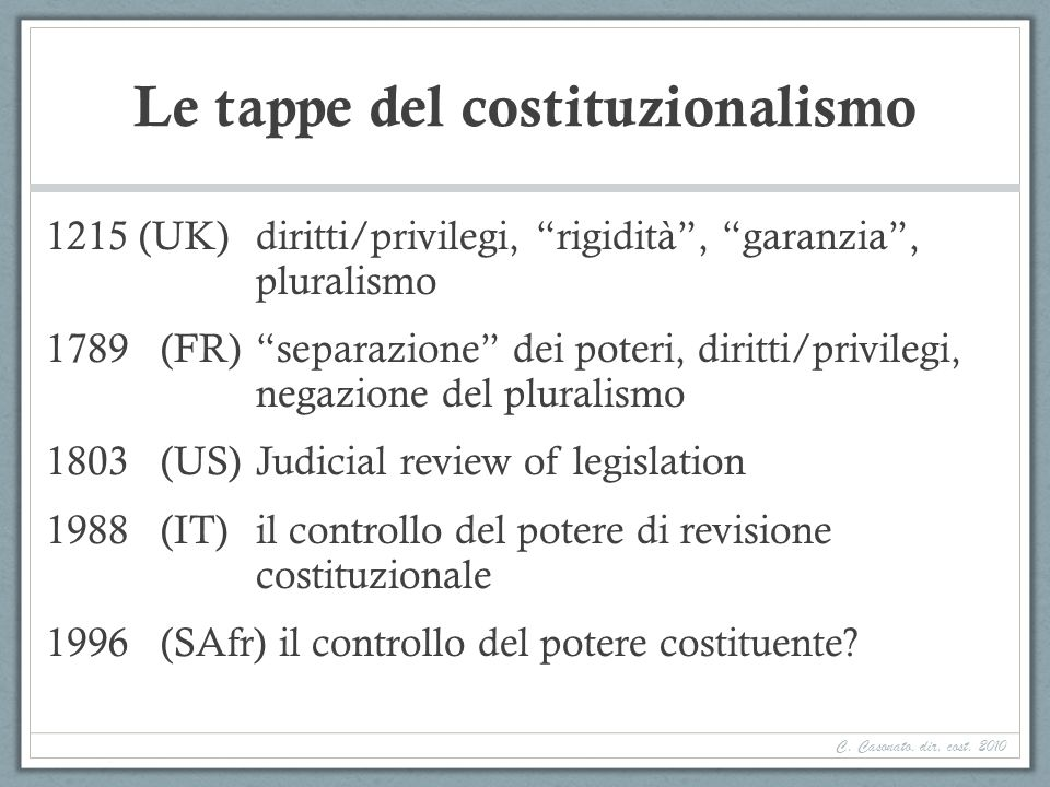 Le tappe del costituzionalismo 1215 (UK)diritti/privilegi, rigidità, garanzia, pluralismo 1789 (FR)separazione dei poteri, diritti/privilegi, negazion