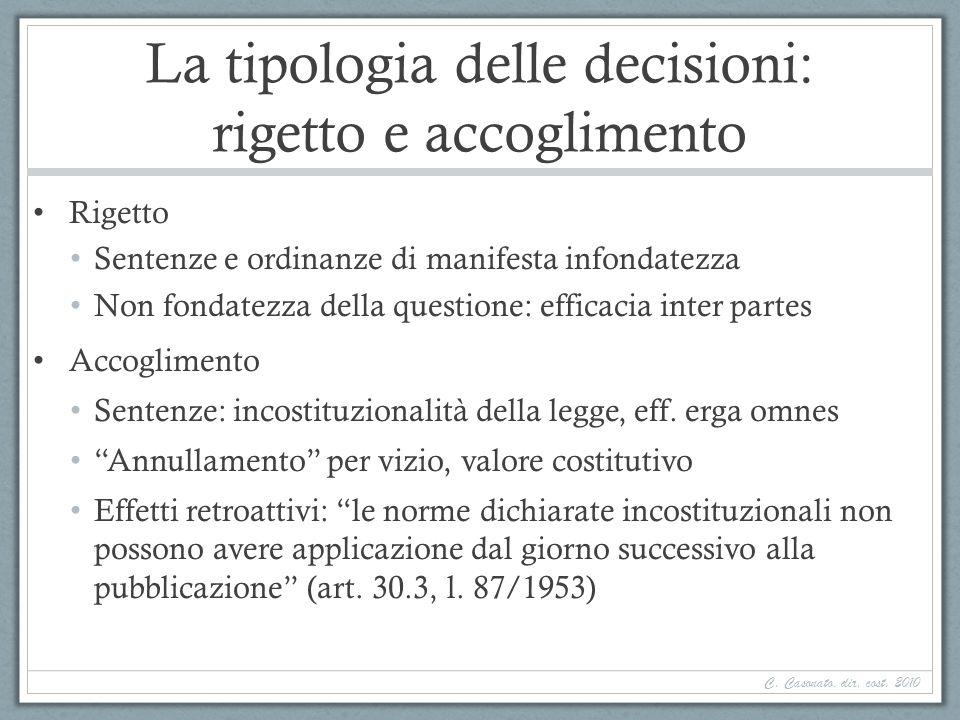 La tipologia delle decisioni: rigetto e accoglimento Rigetto Sentenze e ordinanze di manifesta infondatezza Non fondatezza della questione: efficacia