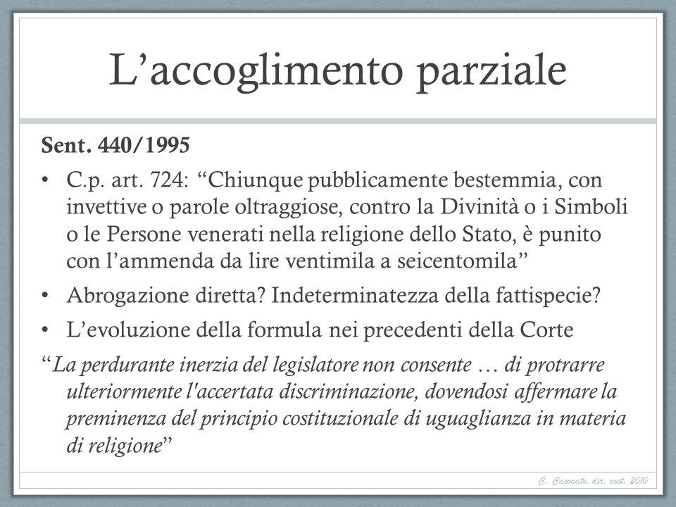 Laccoglimento parziale Sent. 440/1995 C.p. art. 724: Chiunque pubblicamente bestemmia, con invettive o parole oltraggiose, contro la Divinità o i Simb