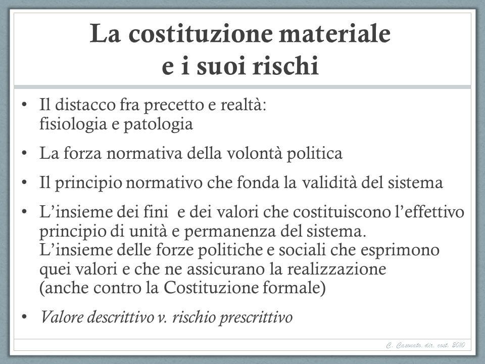 La costituzione materiale e i suoi rischi Il distacco fra precetto e realtà: fisiologia e patologia La forza normativa della volontà politica Il princ