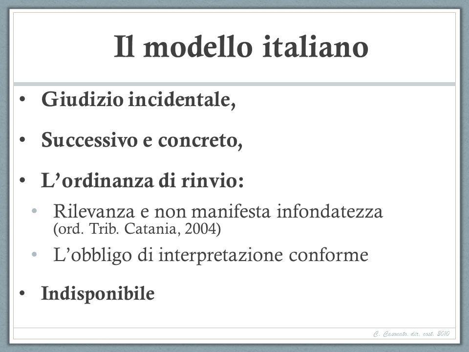 Il modello italiano Giudizio incidentale, Successivo e concreto, Lordinanza di rinvio: Rilevanza e non manifesta infondatezza (ord. Trib. Catania, 200