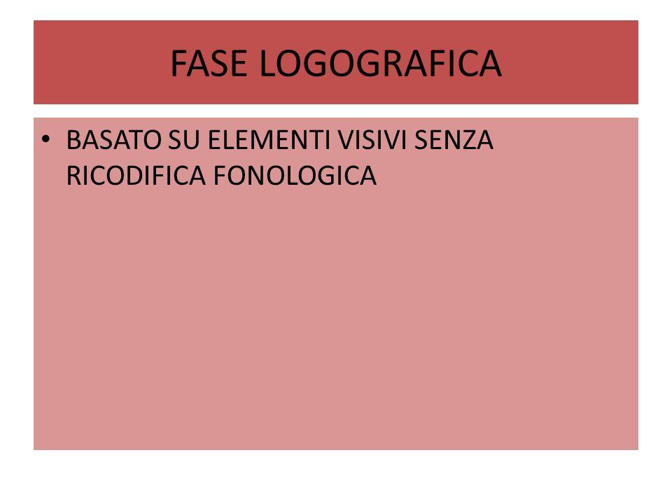 FASE LOGOGRAFICA BASATO SU ELEMENTI VISIVI SENZA RICODIFICA FONOLOGICA