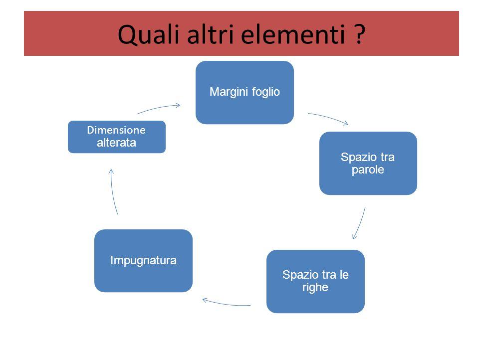 Disgrafia difficoltà linguistiche lateralizzazione deficit intellettivo turbe affettive organizzazione motoria orientamento spazio- temporale Disagio socio- culturale Metodo insegnamento