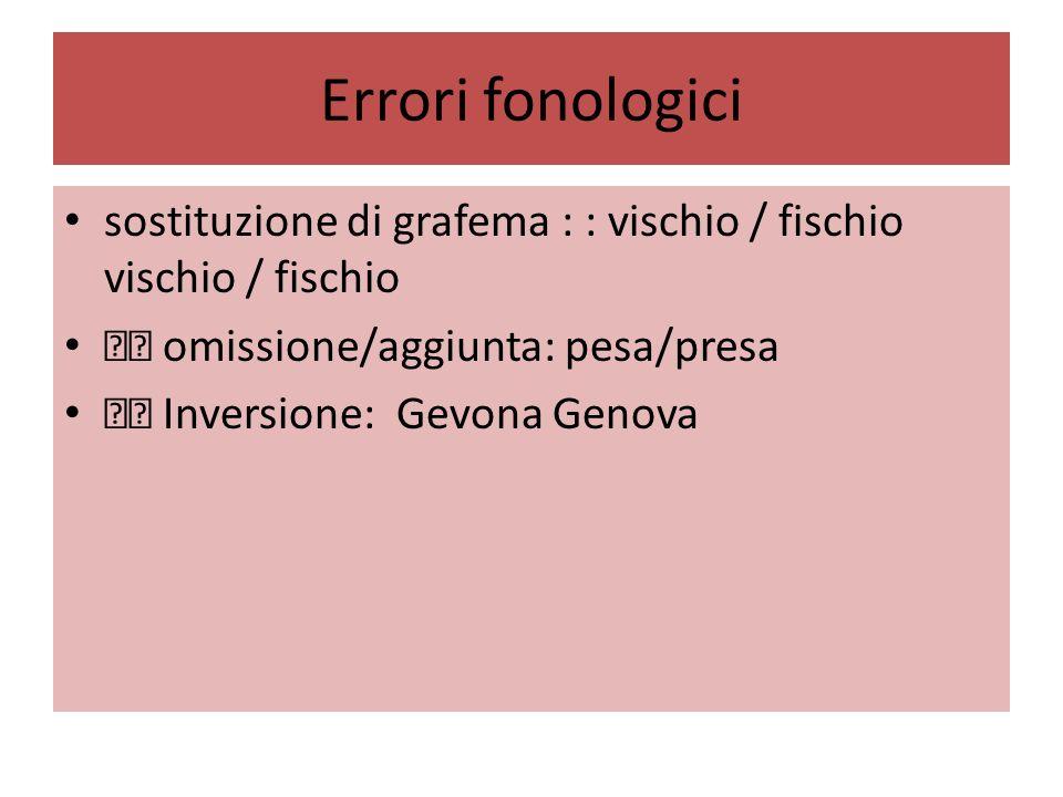 """Errori fonologici sostituzione di grafema : : vischio / fischio vischio / fischio """""""" omissione/aggiunta: pesa/presa """""""" Inversione: Gevona Genova"""