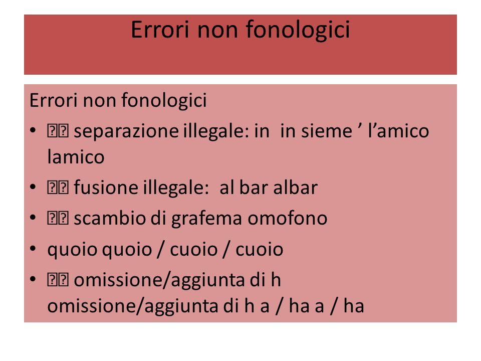 """Errori non fonologici """""""" separazione illegale: in in sieme lamico lamico """""""" fusione illegale: al bar albar """""""" scambio di grafema omofono quoio quoio /"""