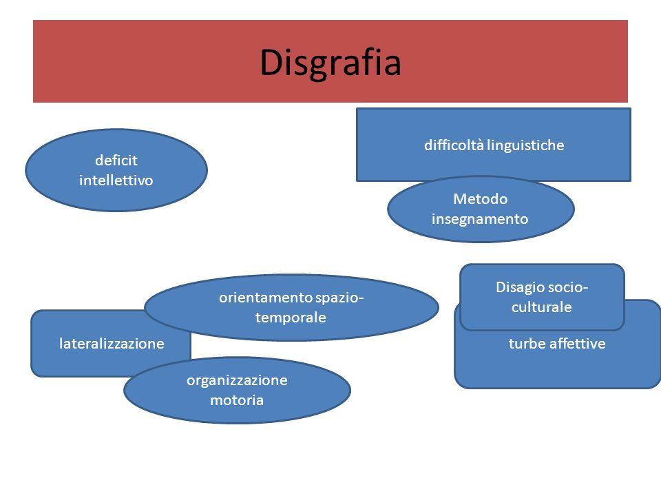 Disgrafia difficoltà linguistiche lateralizzazione deficit intellettivo turbe affettive organizzazione motoria orientamento spazio- temporale Disagio