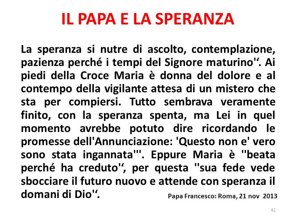 IL PAPA E LA SPERANZA La speranza si nutre di ascolto, contemplazione, pazienza perché i tempi del Signore maturino .
