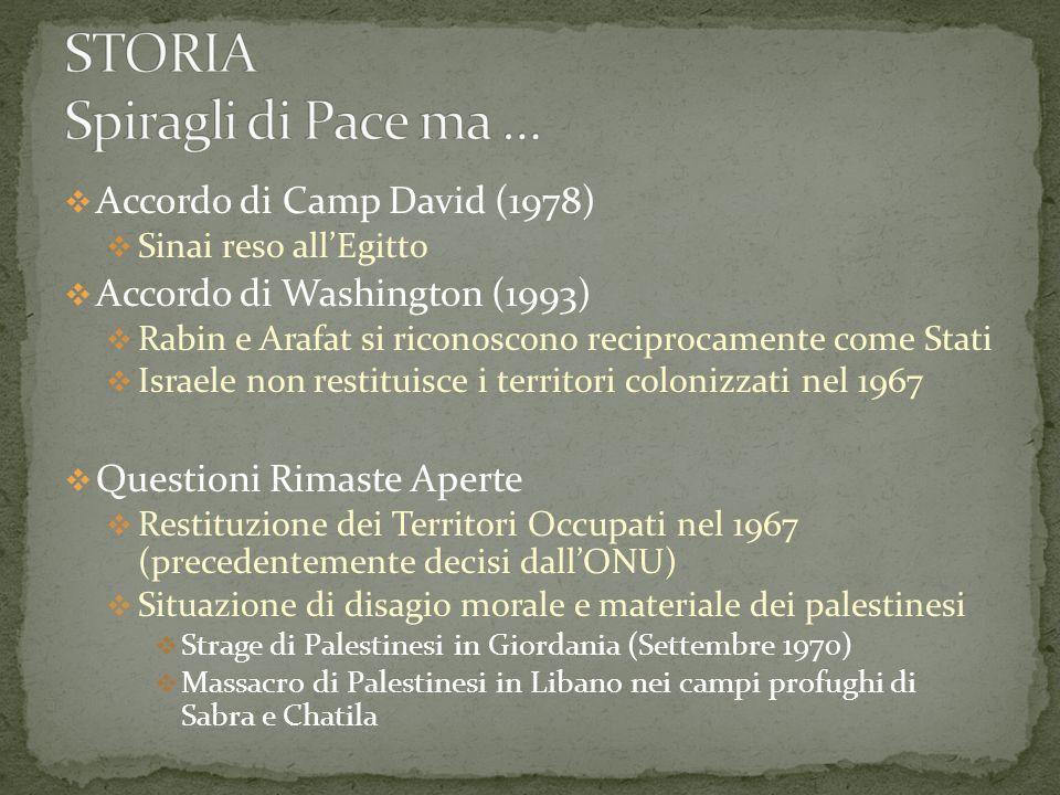 Accordo di Camp David (1978) Sinai reso allEgitto Accordo di Washington (1993) Rabin e Arafat si riconoscono reciprocamente come Stati Israele non res