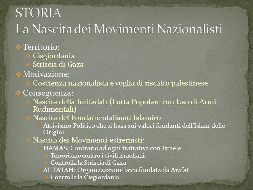 Territorio: Cisgiordania Striscia di Gaza Motivazione: Coscienza nazionalista e voglia di riscatto palestinese Conseguenza: Nascita della Intifadah (L