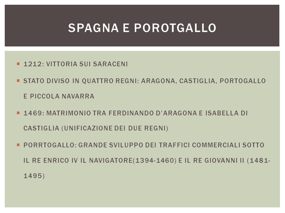 1212: VITTORIA SUI SARACENI STATO DIVISO IN QUATTRO REGNI: ARAGONA, CASTIGLIA, PORTOGALLO E PICCOLA NAVARRA 1469: MATRIMONIO TRA FERDINANDO DARAGONA E