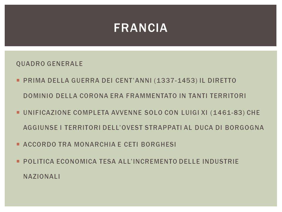 QUADRO GENERALE PRIMA DELLA GUERRA DEI CENTANNI (1337-1453) IL DIRETTO DOMINIO DELLA CORONA ERA FRAMMENTATO IN TANTI TERRITORI UNIFICAZIONE COMPLETA A
