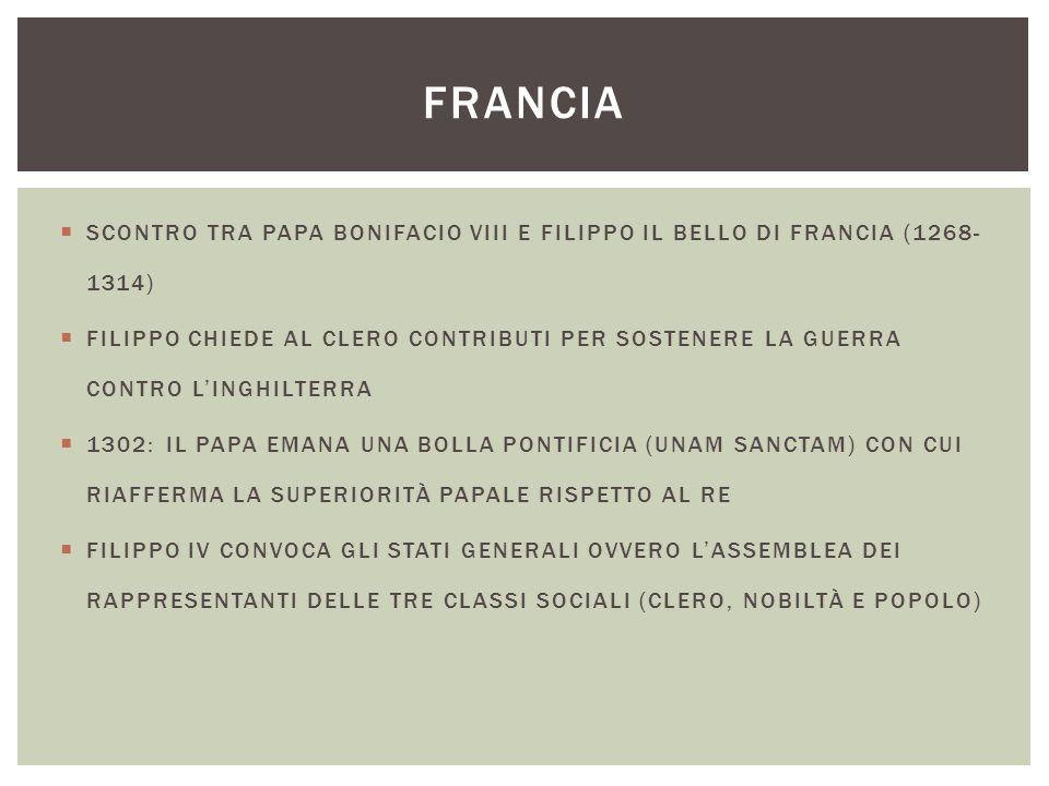 SCONTRO TRA PAPA BONIFACIO VIII E FILIPPO IL BELLO DI FRANCIA (1268- 1314) FILIPPO CHIEDE AL CLERO CONTRIBUTI PER SOSTENERE LA GUERRA CONTRO LINGHILTE