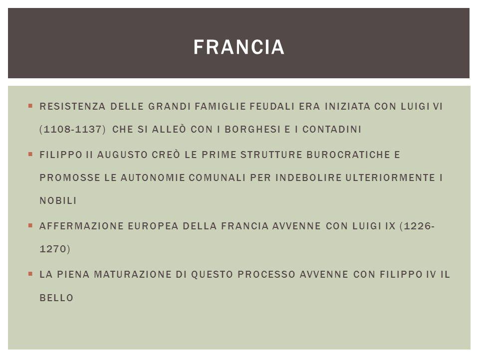 1066 GUGLIELMO IL CONQUISTATORE, DUCA DI NORMANDIA, DIVENTA RE DINGHILTERRA MA È ANCHE VASSALLO FRANCESE 1154 ENRICO II PLANTAGENETO DIVENTA RE E PORTA IN EREDITÀ I DOMINI FRANCESI DELLA SUA FAMIGLIA (POCO MENO DI 2/3 DEL TERRITORIO FRANCESE) SI CREA SEMPRE PIÙ LASPIRAZIONE AD UNIRE LE DUE CORONE 1214: GIOVANNI SENZA TERRA (FIGLIO DI ENRICO II) PERDE GRAN PARTE DEI DOMINI INGLESI IN FRANCIA I SUOI BARONI LO COSTRINGONO A FIRMARE LA MAGNA CHARTA LIBERTATUM (1215) INGHILTERRA