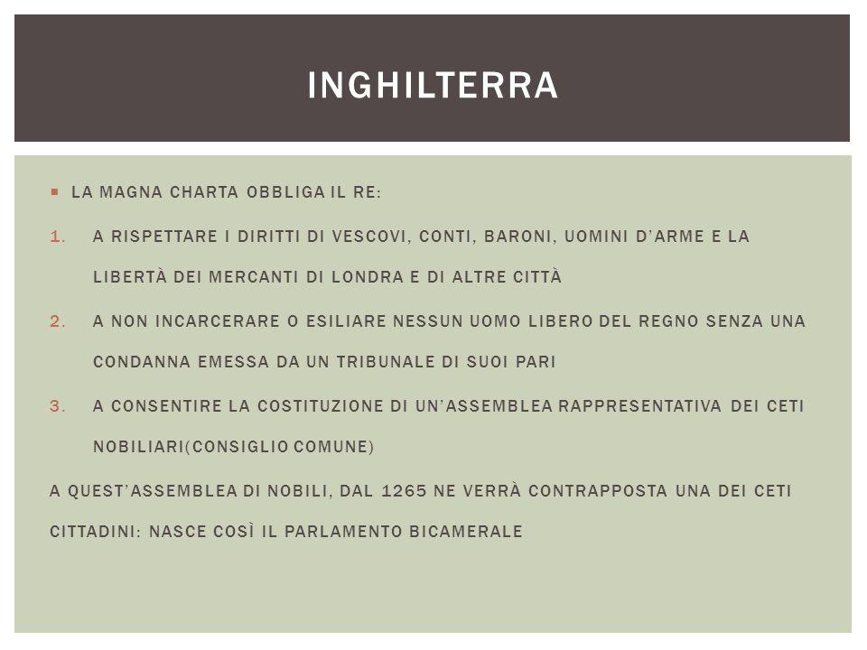 1212: VITTORIA SUI SARACENI STATO DIVISO IN QUATTRO REGNI: ARAGONA, CASTIGLIA, PORTOGALLO E PICCOLA NAVARRA 1469: MATRIMONIO TRA FERDINANDO DARAGONA E ISABELLA DI CASTIGLIA (UNIFICAZIONE DEI DUE REGNI) PORRTOGALLO: GRANDE SVILUPPO DEI TRAFFICI COMMERCIALI SOTTO IL RE ENRICO IV IL NAVIGATORE(1394-1460) E IL RE GIOVANNI II (1481- 1495) SPAGNA E POROTGALLO