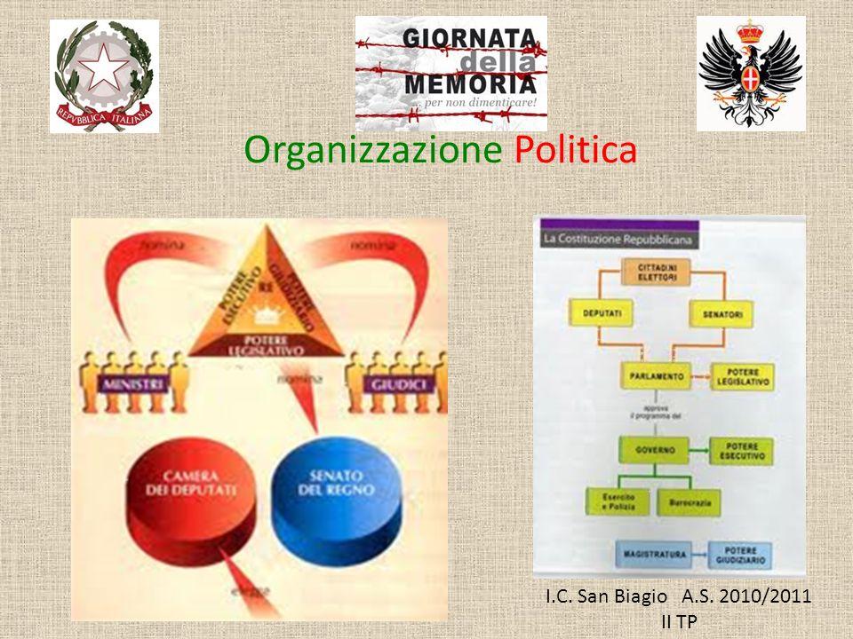 I.C. San Biagio A.S. 2010/2011 II TP Organizzazione Politica