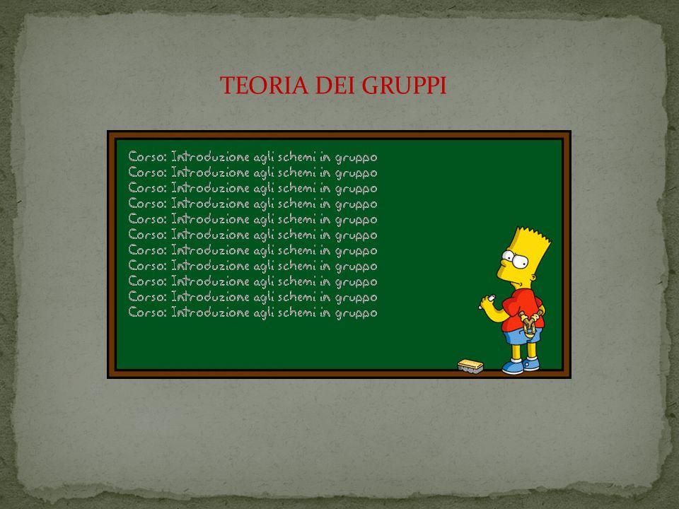 TEORIA DEI GRUPPI