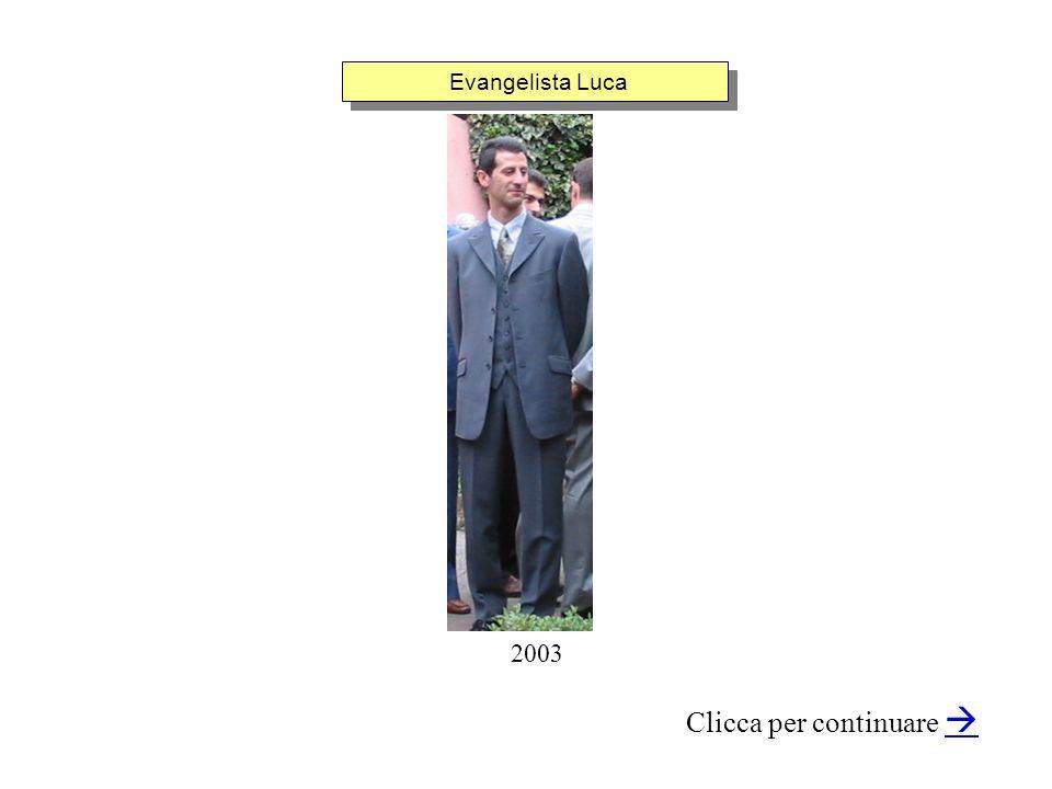 Evangelista Luca Clicca per continuare 2003