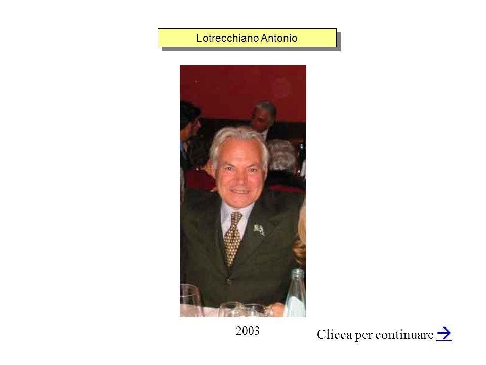 Lotrecchiano Antonio Clicca per continuare 2003