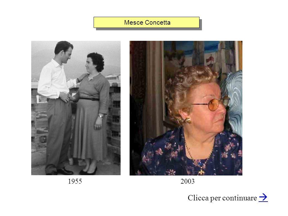 Mesce Concetta Clicca per continuare 19552003