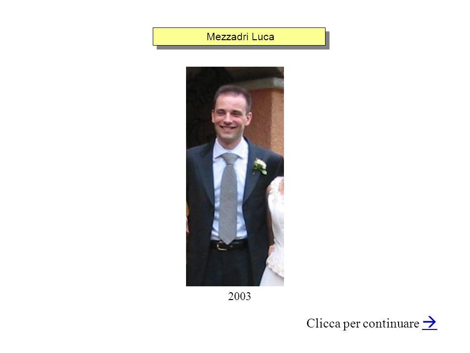 Mezzadri Luca Clicca per continuare 2003
