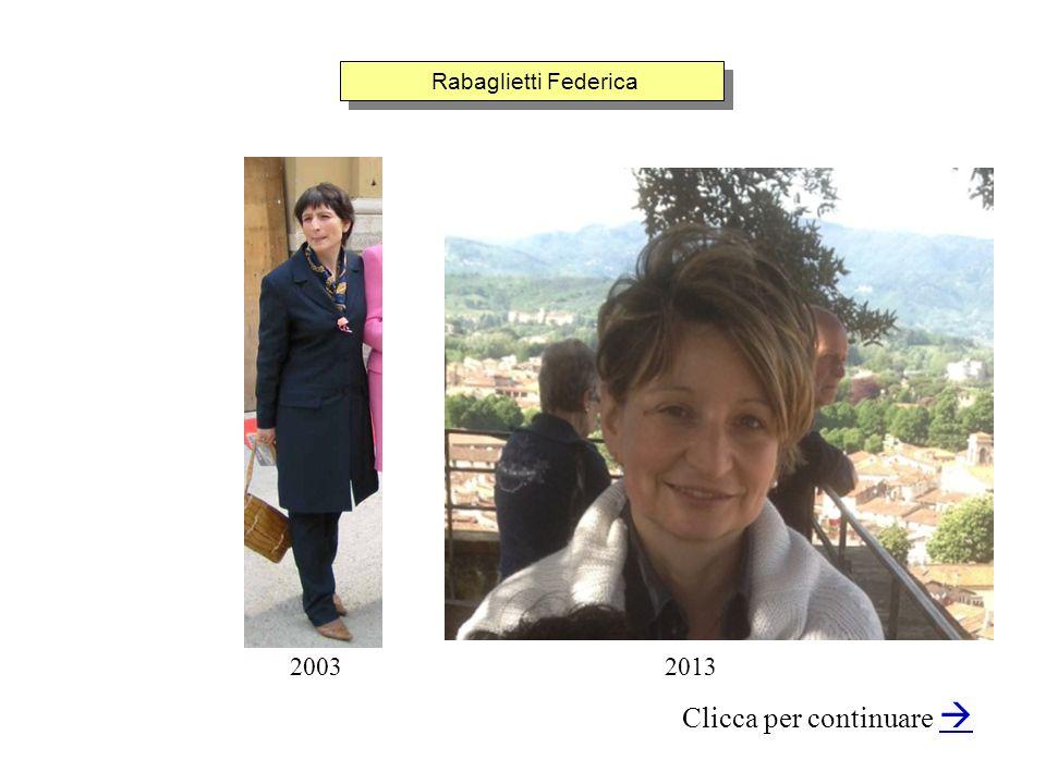 Rabaglietti Federica Clicca per continuare 20032013