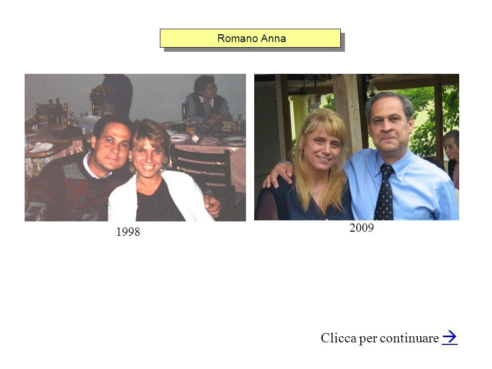Romano Anna Clicca per continuare 1998 2009