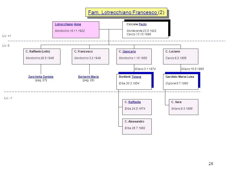 26 Fam. Lotrecchiano Francesco Fam. Lotrecchiano Francesco (2) Fam. Lotrecchiano Francesco Fam. Lotrecchiano Francesco (2) Liv. +1 Liv. 0 Liv. -1 Lotr