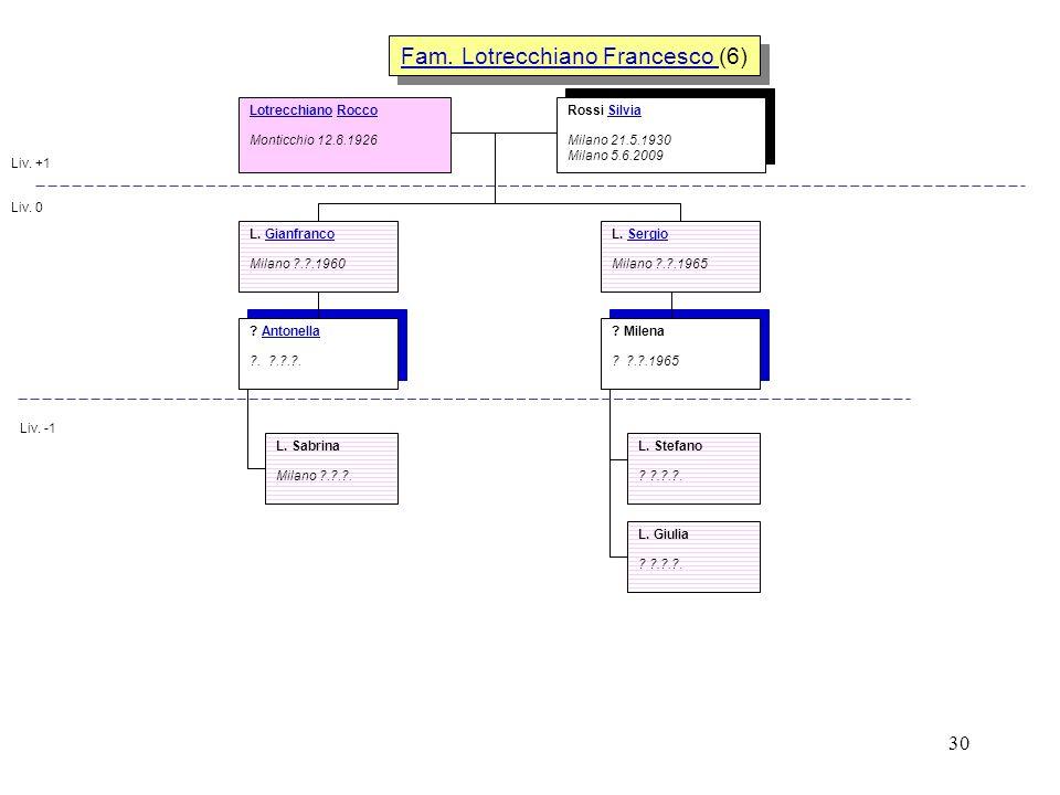 30 Fam. Lotrecchiano Francesco Fam. Lotrecchiano Francesco (6) Fam. Lotrecchiano Francesco Fam. Lotrecchiano Francesco (6) Liv. +1 Liv. 0 Liv. -1 Ross