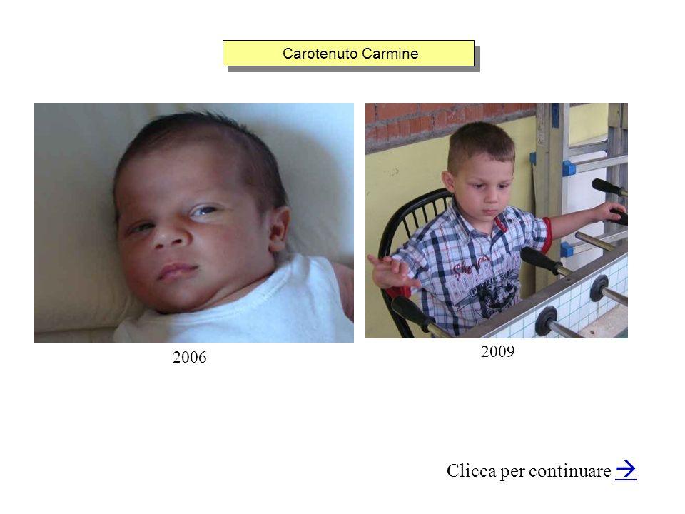 Carotenuto Carmine Clicca per continuare 2006 2009