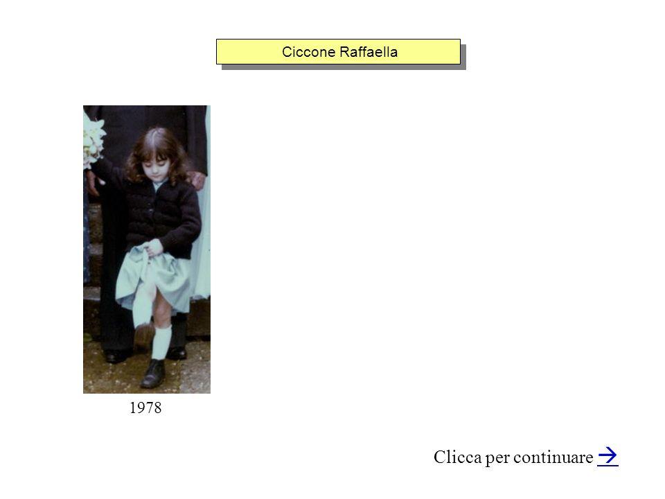 Ciccone Raffaella Clicca per continuare 1978