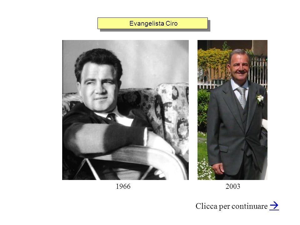 Evangelista Ciro Clicca per continuare 20031966