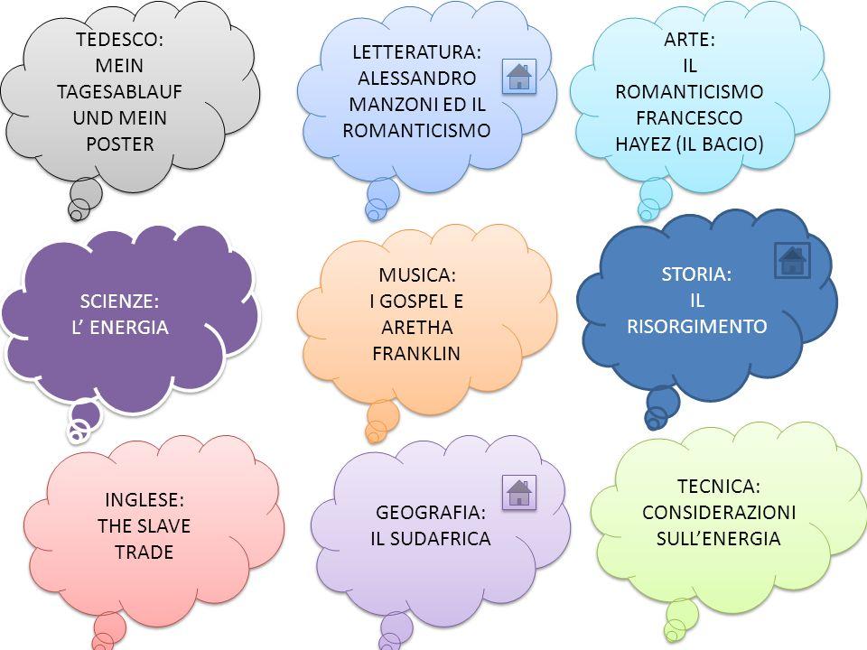 TEDESCO: MEIN TAGESABLAUF UND MEIN POSTER TEDESCO: MEIN TAGESABLAUF UND MEIN POSTER ARTE: IL ROMANTICISMO FRANCESCO HAYEZ (IL BACIO) ARTE: IL ROMANTICISMO FRANCESCO HAYEZ (IL BACIO) INGLESE: THE SLAVE TRADE INGLESE: THE SLAVE TRADE TECNICA: CONSIDERAZIONI SULLENERGIA TECNICA: CONSIDERAZIONI SULLENERGIA GEOGRAFIA: IL SUDAFRICA GEOGRAFIA: IL SUDAFRICA LETTERATURA: ALESSANDRO MANZONI ED IL ROMANTICISMO LETTERATURA: ALESSANDRO MANZONI ED IL ROMANTICISMO STORIA: IL RISORGIMENTO SCIENZE: L ENERGIA SCIENZE: L ENERGIA MUSICA: I GOSPEL E ARETHA FRANKLIN MUSICA: I GOSPEL E ARETHA FRANKLIN