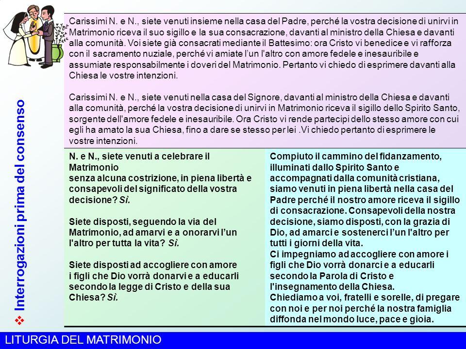 LITURGIA DEL MATRIMONIO Interrogazioni prima del consenso (due forme) Manifestazione del consenso (tre forme) Accoglienza del consenso Benedizione e c