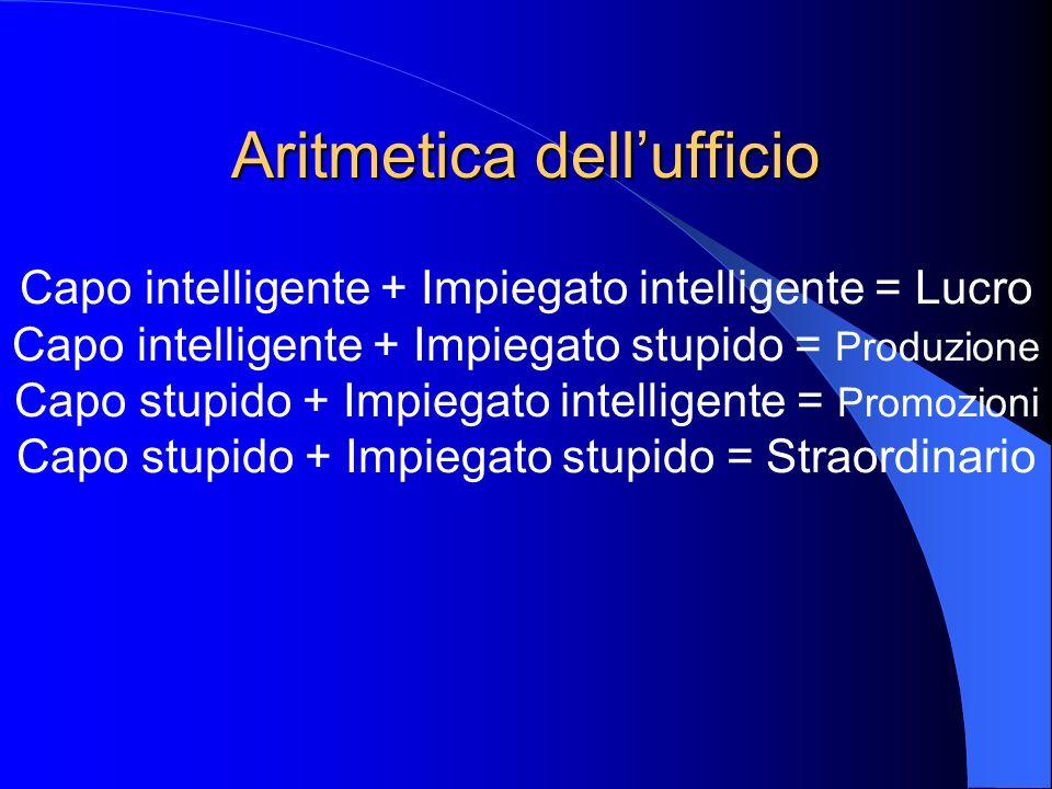Aritmetica dellufficio Capo intelligente + Impiegato intelligente = Lucro Capo intelligente + Impiegato stupido = Produzione Capo stupido + Impiegato