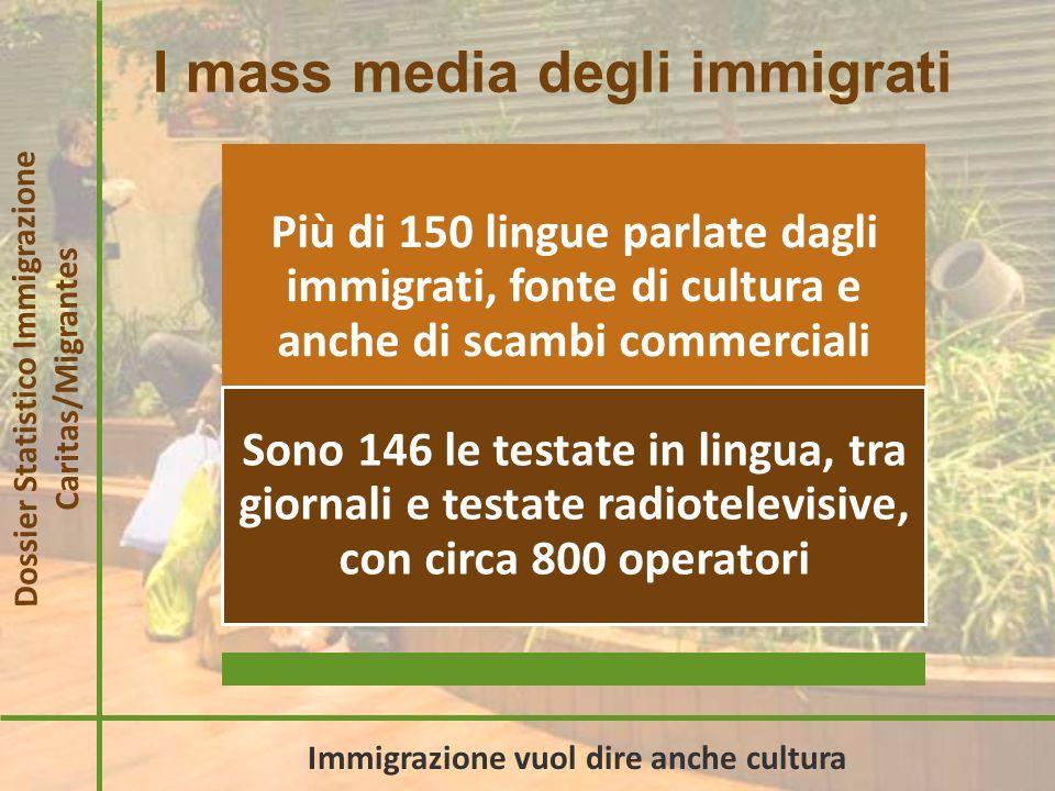 Dossier Statistico Immigrazione Caritas/Migrantes La dimensione della criminalità Anche tra gli immigrati non mancano gli autori di crimini e reati, ma immigrazione non è sinonimo di delinquenza Delle 130.148 denunce presentate contro cittadini stranieri nel 2005, solo un quinto riguarda gli immigrati regolari Immigrazione e criminalità: necessario il discernimento