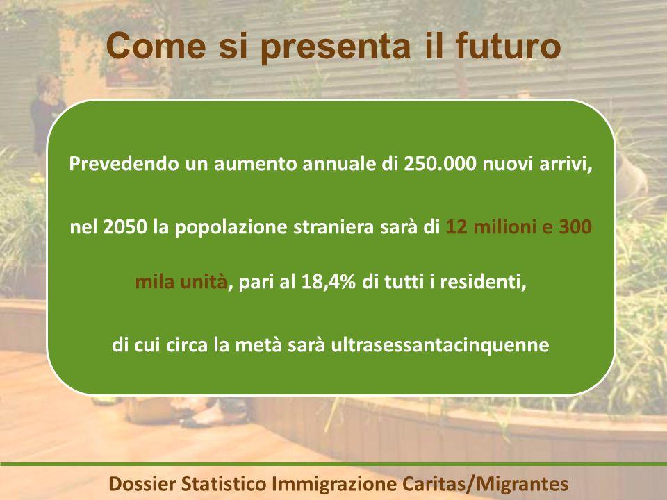 Lorientamento di Caritas e Migrantes Lungo le strade del futuro troveremo sempre più numerosi gli immigrati.