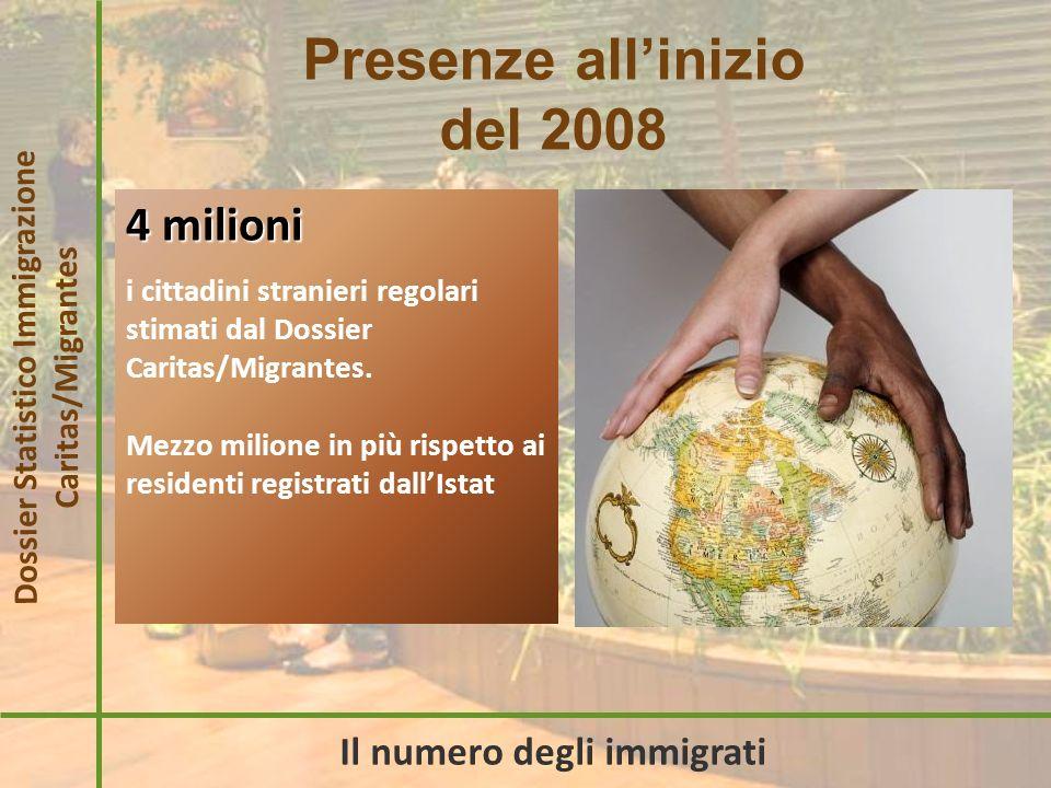 Principali fattori di aumento Dossier Statistico Immigrazione Caritas/Migrantes Laumento annuale degli immigrati 64.000 nuove nascite 251.000 nuovi lavoratori 100.000 nuovi ricongiung.