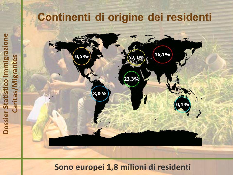 Paesi di origine dei residenti Dossier Statistico Immigrazione Caritas/Migrantes romeni1 milione I romeni sono quasi 1 milione secondo la stima del Dossier sulle presenze effettive Romania (625.000) Albania (401.000) Marocco (366.000) Cina (157.000) Ucraina (133.000) Filippine 106.000