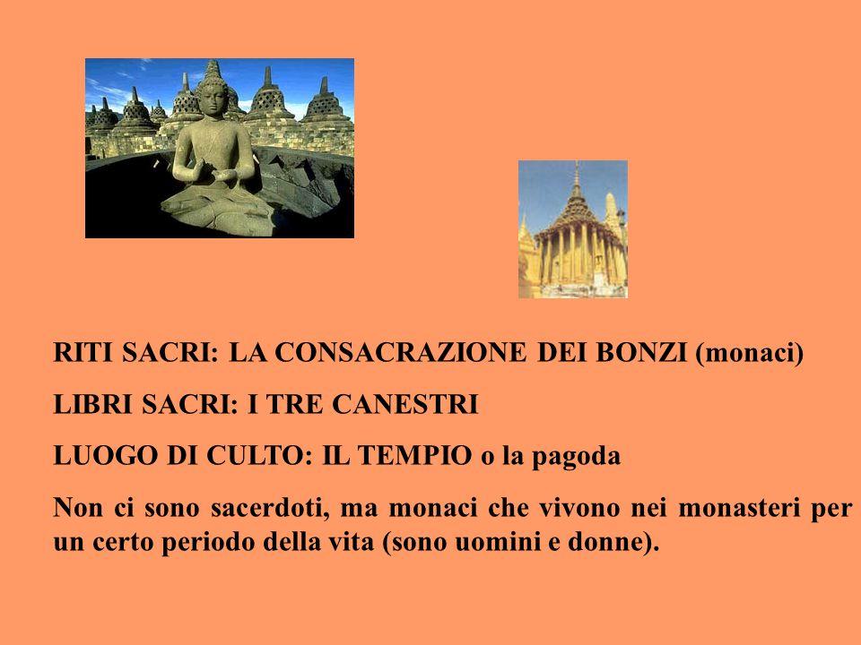 RITI SACRI: LA CONSACRAZIONE DEI BONZI (monaci) LIBRI SACRI: I TRE CANESTRI LUOGO DI CULTO: IL TEMPIO o la pagoda Non ci sono sacerdoti, ma monaci che