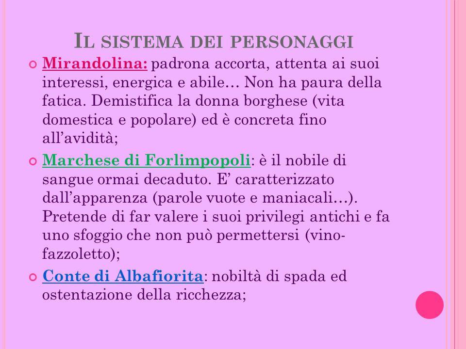 I L SISTEMA DEI PERSONAGGI Mirandolina: padrona accorta, attenta ai suoi interessi, energica e abile… Non ha paura della fatica. Demistifica la donna