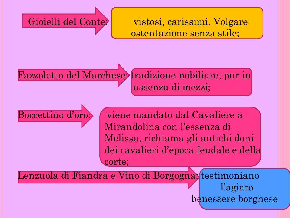 RIPRODZIONE SOCIALE FEDELE AL MONDO Goldoni critica i costumi sociali, li osserva con attenzione, ma li riproduce con cattiveria Marchese Conte Cavaliere vigliacco Sgradevole e laido Violento e sprezzante anche nel chiedere amore