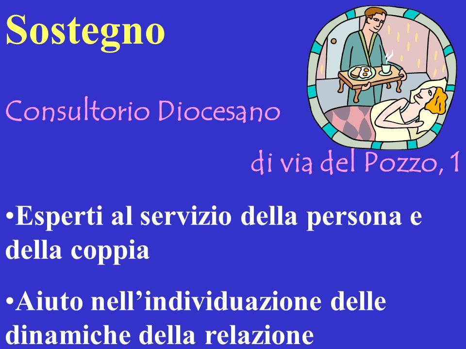 Sostegno Consultorio Diocesano di via del Pozzo, 1 Esperti al servizio della persona e della coppia Aiuto nellindividuazione delle dinamiche della relazione