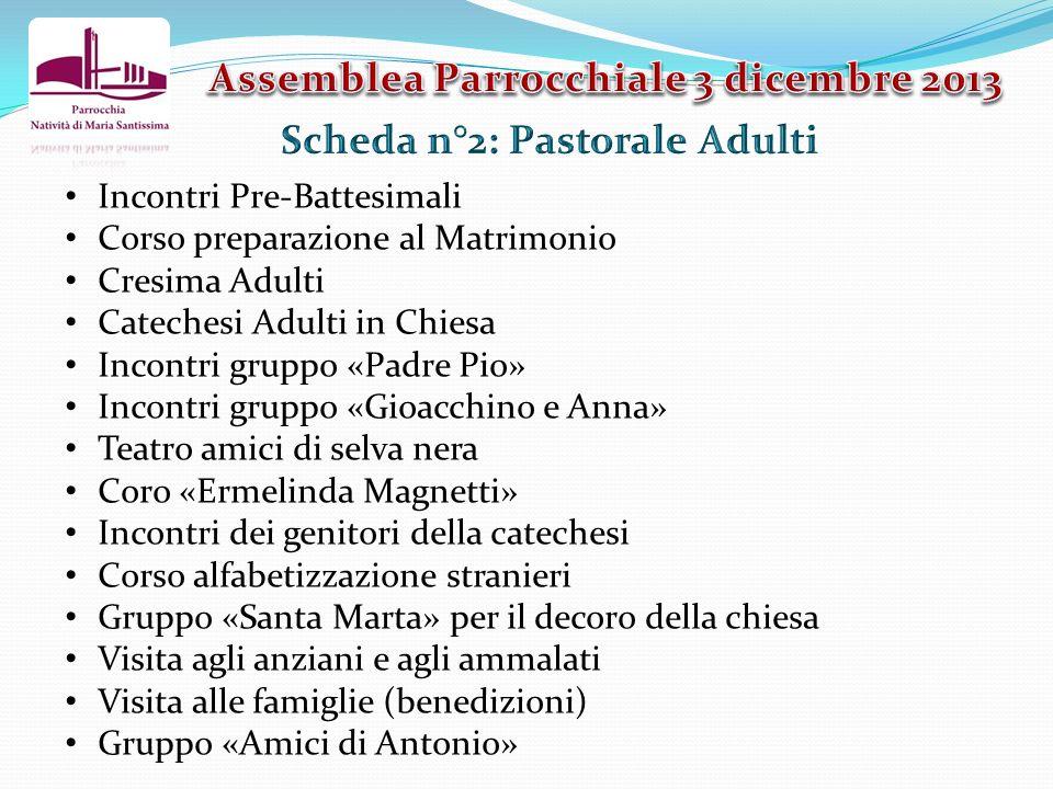 Incontri Pre-Battesimali Corso preparazione al Matrimonio Cresima Adulti Catechesi Adulti in Chiesa Incontri gruppo «Padre Pio» Incontri gruppo «Gioac