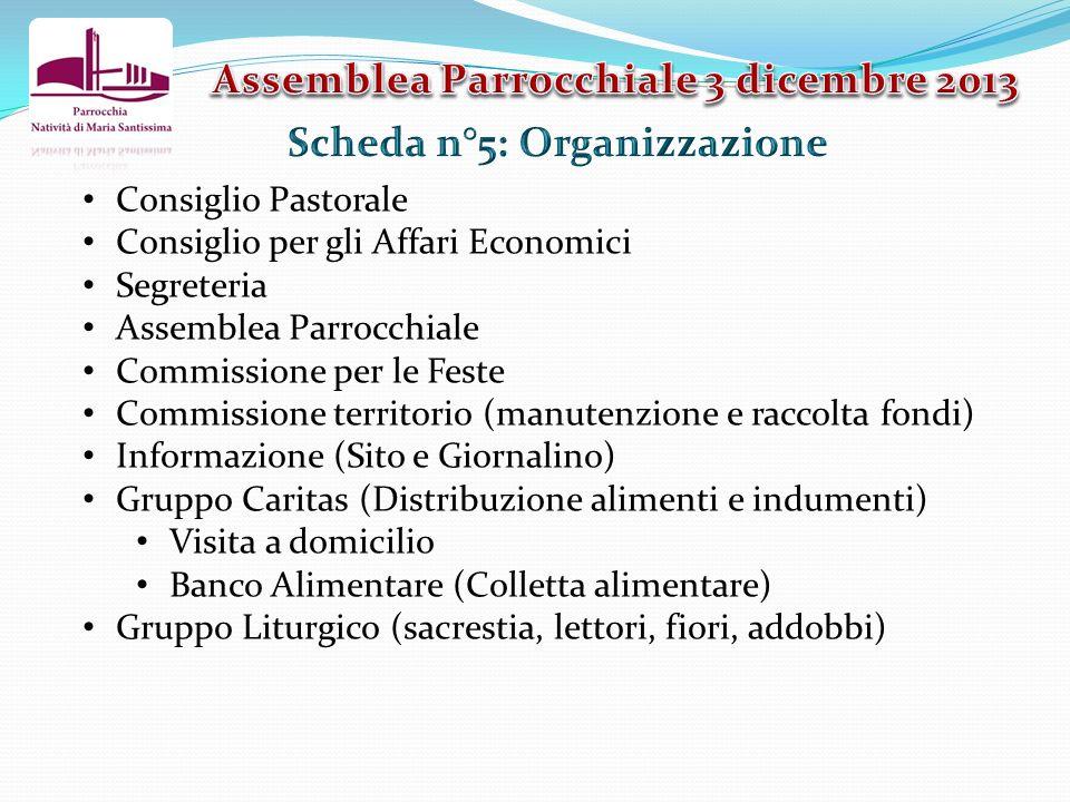Consiglio Pastorale Consiglio per gli Affari Economici Segreteria Assemblea Parrocchiale Commissione per le Feste Commissione territorio (manutenzione
