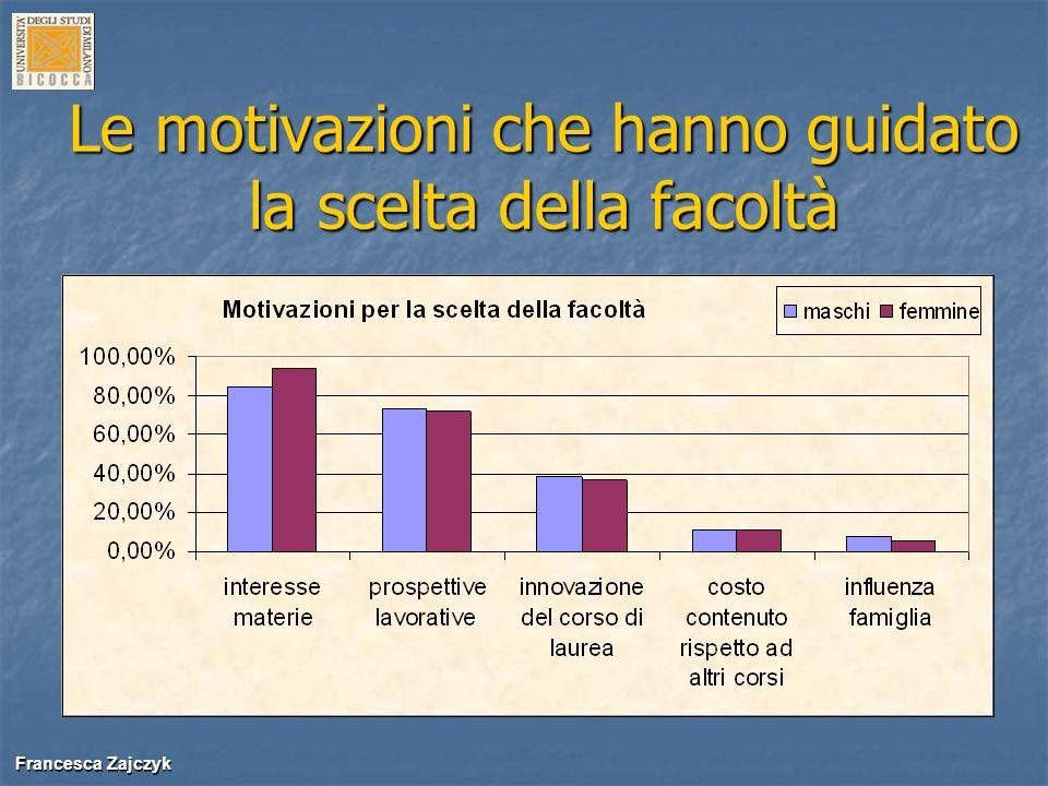 Francesca Zajczyk Francesca Zajczyk Le motivazioni che hanno guidato la scelta della facoltà Le motivazioni che hanno guidato la scelta della facoltà